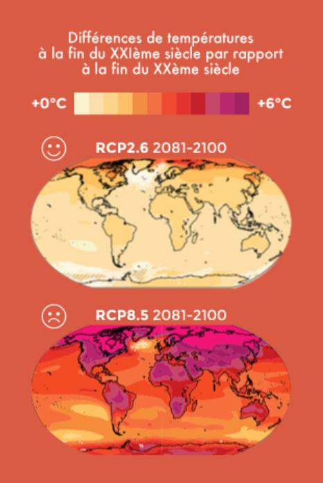Prévisions du réchauffement planétaire, selon le GIEC.